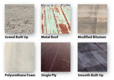 Commercial Roofing Types
